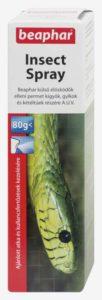 beaphar-eloskodok-elleni-spray-hulloknek-50ml